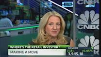 Where's the retail investor?
