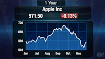 Apple Could Fall Below $500 a Share: Barry Ritholtz