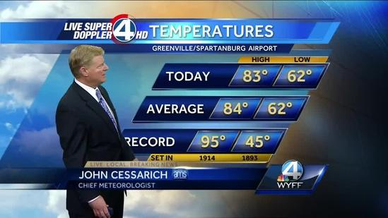 John Cessarich's Complete Forecast: May 30, 2013